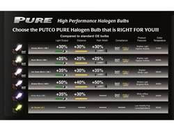 Putco Pure Halogen Headlight Bulbs
